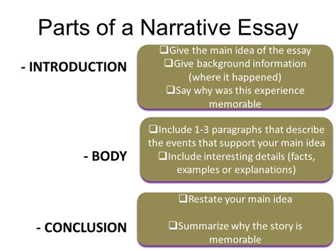 Introduction To A Narrative Essay by Introduction Of Narrative Essay Gse Bookbinder Co