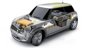 energiespeicher haus bmw mini e gebrauchte energiespeicher f 252 r haus