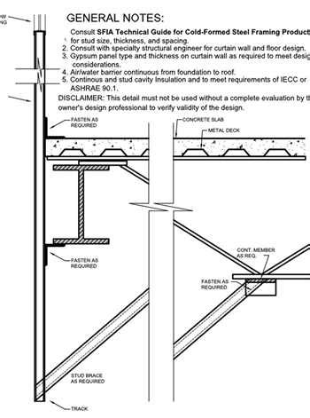 section head adalah curtain wall cad detail library awci technology center