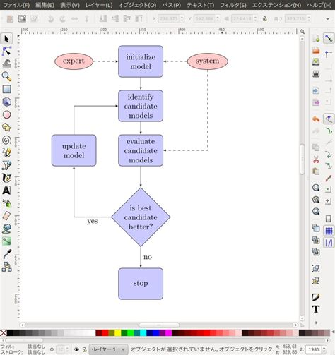 inkscape flowchart inkscape tex textでtikz simple flow chart 脳卒中左片麻痺になりました