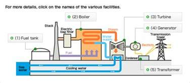 boiler system diagram boiler get free image about wiring