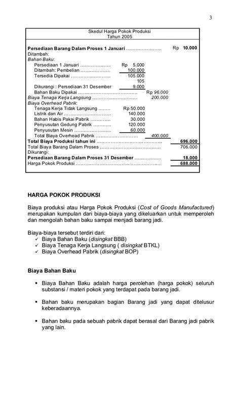 format laporan hpp perusahaan manufaktur hpp perusahaan manufaktur