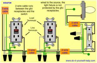 wiring diagrams for a gfci outlet do it yourself help