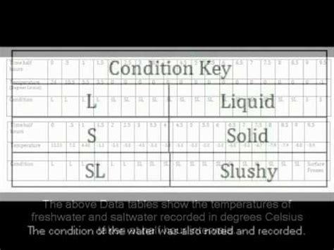science salt ls science investigation salt water freezing