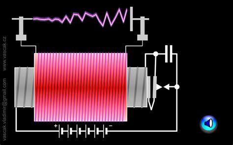 induktor kft induktor ruhmkorff 28 images um 1890 sch 246 n gearbeiteter r 252 hmkorf induktor elte
