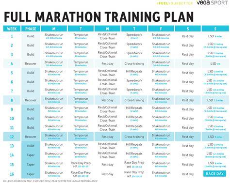 couch to half marathon 10 weeks full marathon training plan yeg fitness