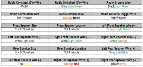 2010 ford crown lx radio wiring diagram wiring