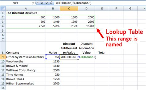 tutorial de vlookup lookup table c finding record in look up table using