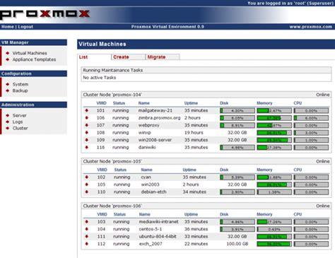 proxmox openvz templates openvz wiki debian facile