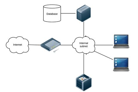 network diagram router network diagram wiring diagram with description