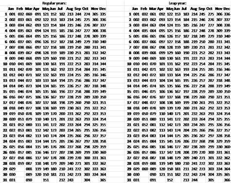 Calendario Julian Julian Calendar Free Calendar 2017