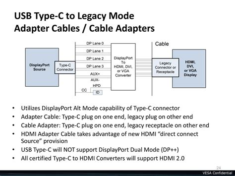 one modes usb type c connector will also support displayport
