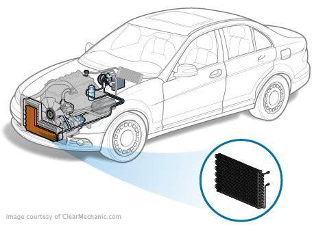 radiator fan repair cost ac condenser replacement cost repairpal estimate