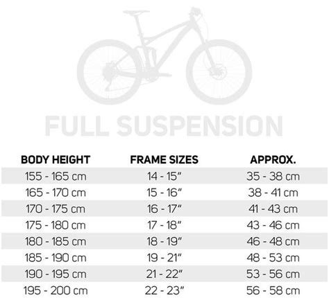 frame size calculator merida bikes