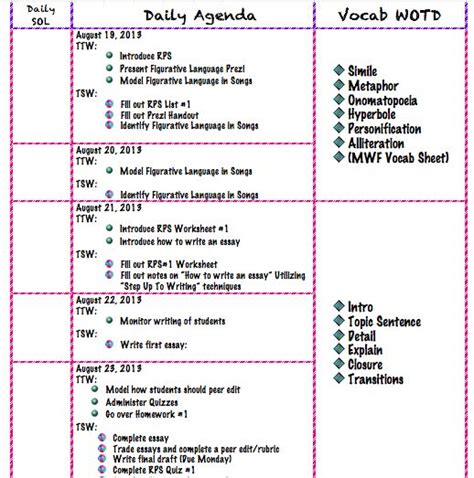 new year lesson plan middle school middle school lesson plan template idea