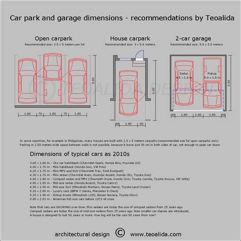 Parking Garage Dimensions Related Keywords   Parking