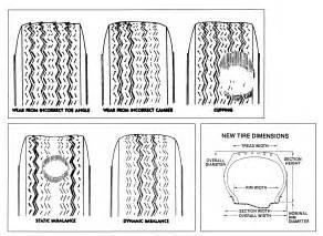 Trailer Tire Tread Wear Patterns Tires Hotrod Hotline