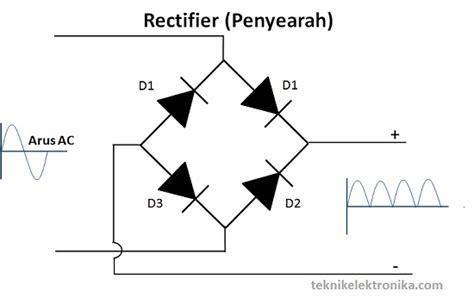 power diode adalah dioda rectifier adalah 28 images diode sebagai rectifier 28 images modul pengenalan proteus