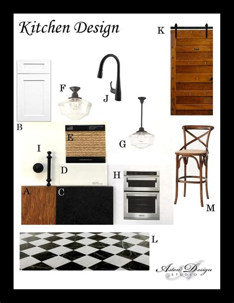 Digital Storyboards Why They Re An Essential Part Of An Interior Designer S Toolkit Designed Storyboard Template For Interior Design