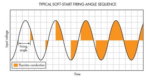 soft starter wiring diagram pdf 31 wiring diagram images