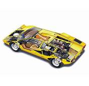 Lamborghini Countach LP400 Supercars Cars Tecnnical
