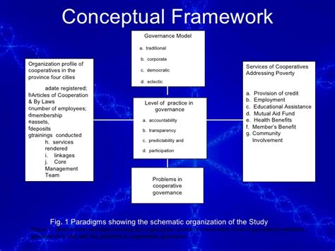 dissertation theoretical framework dissertation theoretical framework sle reportz767 web