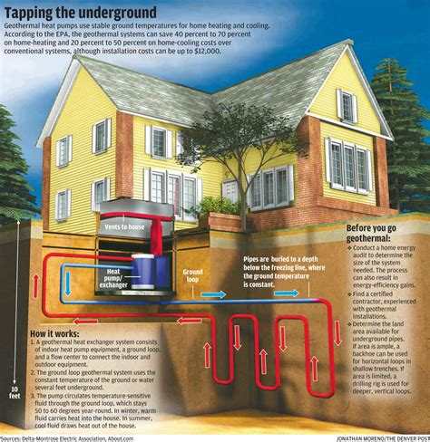 how is geothermal different than other heating systems