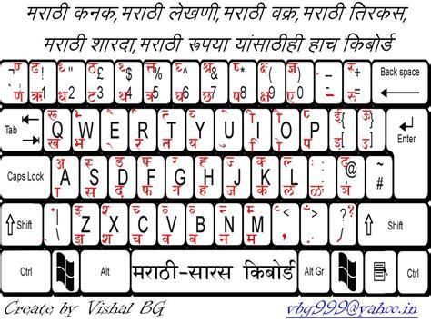 free download marathi keyboard layout marathi keyboard layout for shivaji font