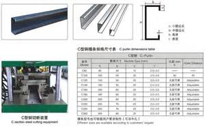 Home gt industrial machinery gt metal processing machinery gt other metal