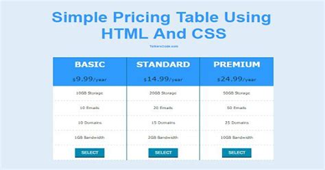 simple website layout using css create a full responsive table using html and css