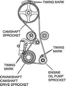 2004 Mitsubishi Galant 2 4 Timing Marks Timing Diagram For 2004 Mitsubishi Galant 2 4 Sohc Mivec