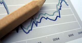 Akuntansi Biaya Dasar Dan Perkembangan 2 E7 karakteristik perusahaan akuntansi dan peran etika