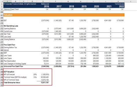 nice dcf template pictures gt gt discounted cash flow