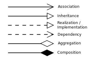 explain uml diagram class diagram