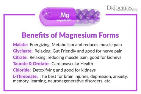 Magnesium Chloride Best Foe Cellular Detoxing by What Is The Best Magnesium Supplement Drjockers