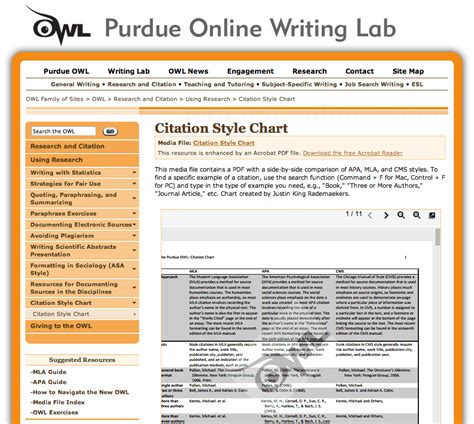 apa format for charts and purdue owl citation style chart a by