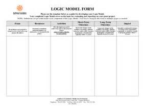 logic model template cyberuse
