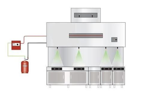 kitchen exhaust system design commercial kitchen exhaust system design peenmedia