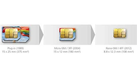 se puede cortar una tarjeta sim para hacerla microsim ayuda no me reconoce sim taringa