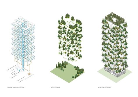 build diagram renderings vs reality the improbable rise of tree