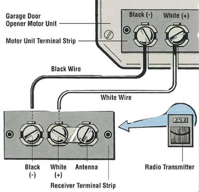 Garage Door Button Wire Replacing A Garage Door Opener How To Repair A Garage Door Tips And Guidelines Howstuffworks