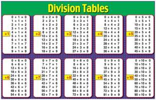 multiplication division basic facts mrs s crew