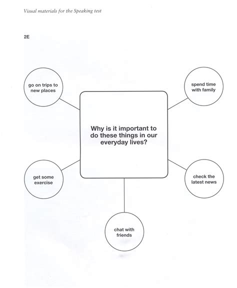 pass the b1 speaking 1910662267 resultado de imagen para paper 4 fce speaking test part 3 ingles cambridge