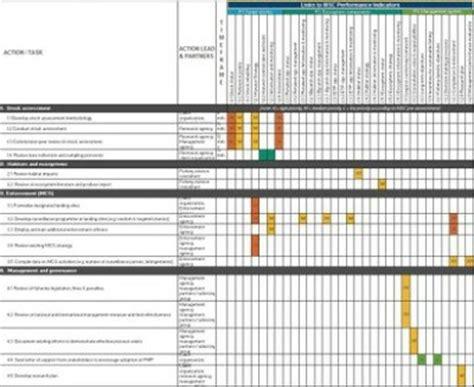 Modã Le Plan D Excel Mod 232 Le Plan D Excel Images