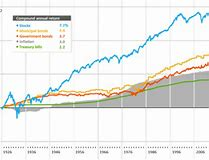 Image result for Motley Fool Personal Finance