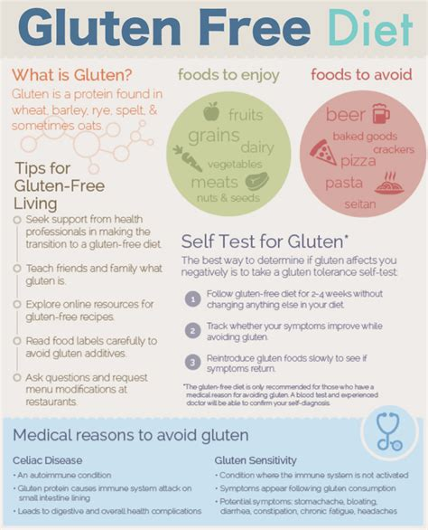 gluten free food how to lose weight following the gluten free diet