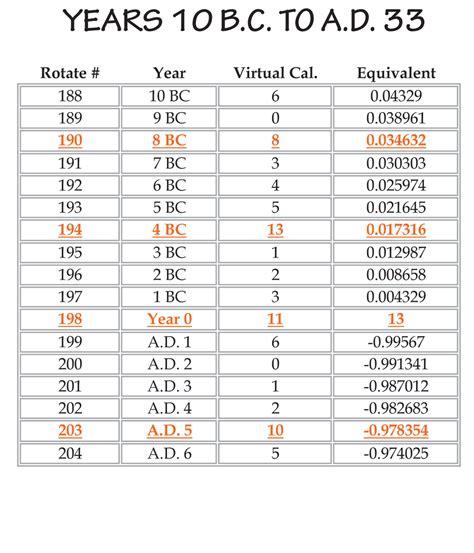 Bc Calendar Search Results For Calendar Calendar 2015
