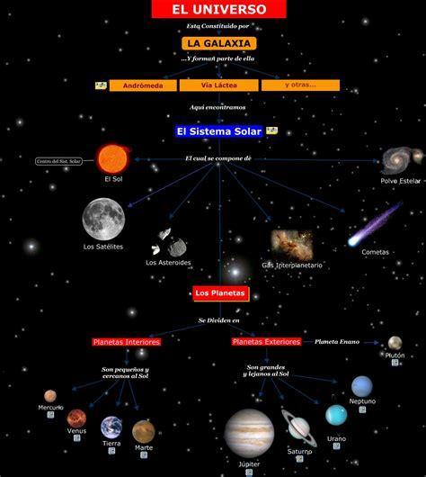 imagenes del universo y el sistema solar el sistema solar 191 conoces el universo