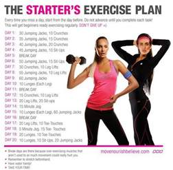 beginners workout plan for at home metro wellness council quick easy workouts no equipment needed