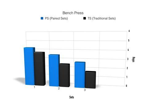critical bench max chart 100 critical bench max chart rogue 4 best 25 bicep